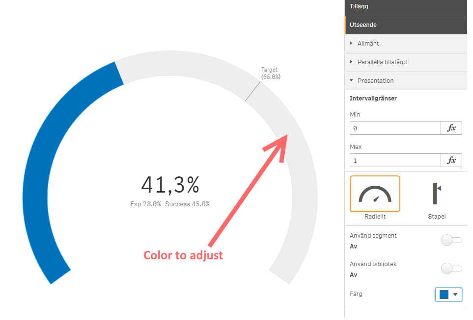 Solved Re Changing The Gauge Chart Second Color In A Jso Qlik Community 1552871