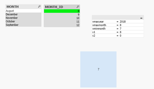Previous MONTH ID should be zero 1.png