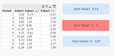 Solved: Problem formatting numbers from a QVD - Qlik Community