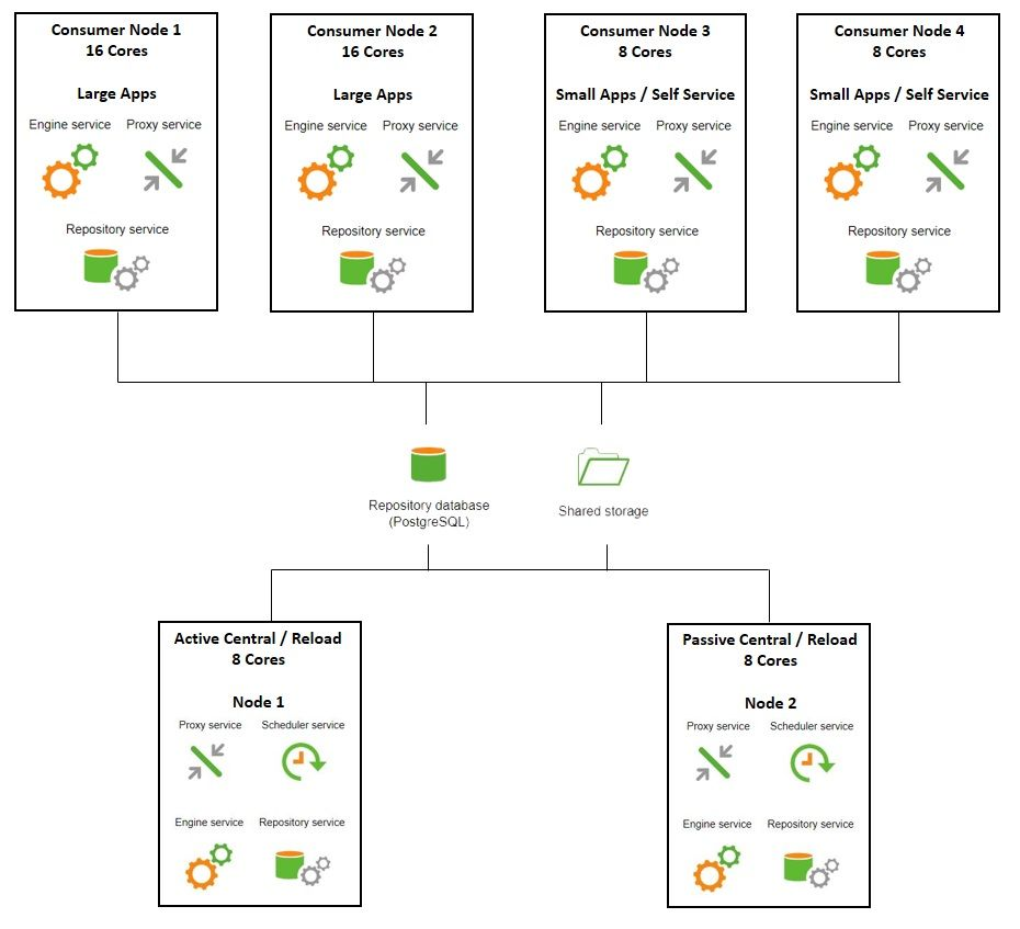 ADNOC Architecture.jpg