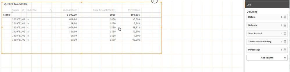 percentage per subcode per day 1.jpg