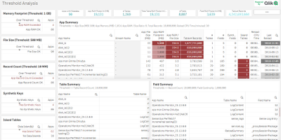 sense_app_metadata_analyzer_threshold.png