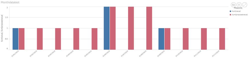 sample chart.PNG