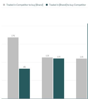 Bug report] Bar chart in Qlik sense June 2019: l    - Qlik