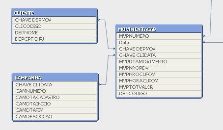 Modelo de Dados.JPG