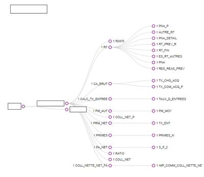 D3 Dynamic Tree Layout - Qlik Community