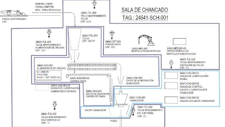 Chancador Chuqui.jpg