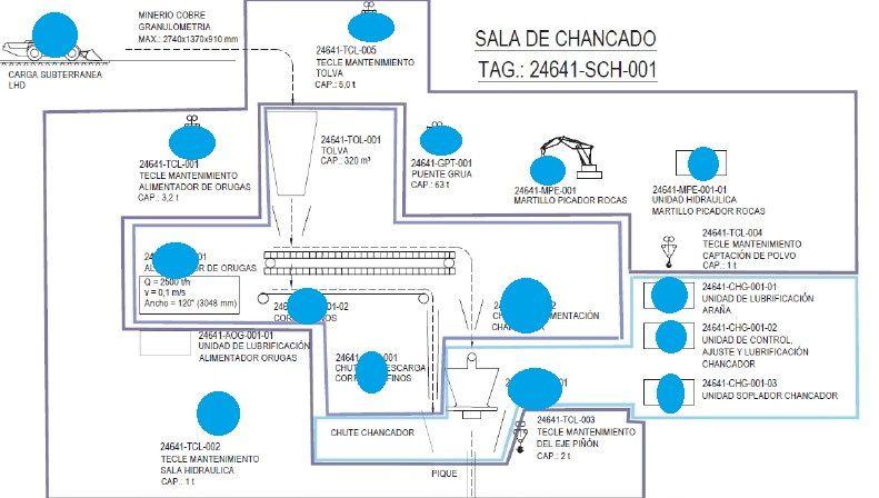 Chancador Chuqui2.jpg