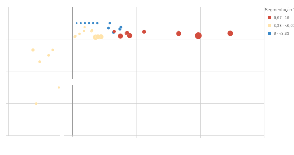 retirando outlier.png