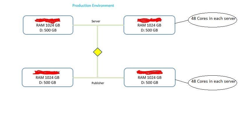 Server Architecture.JPG