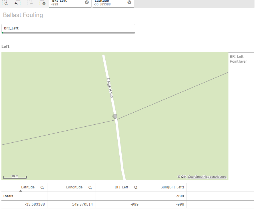 Points not showing in map - Qlik Community