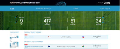 ラグビーワールドカップ ジャパン 2019 の統計と分析アプリケーション