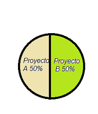 Total Proyectos.png