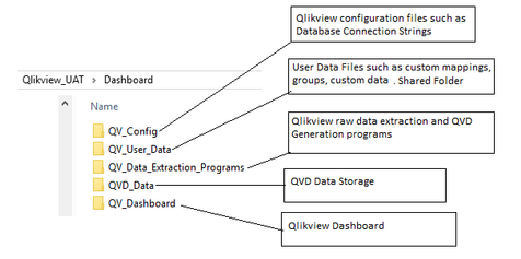Qlikview Architecture.png