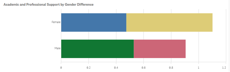 barchart.png