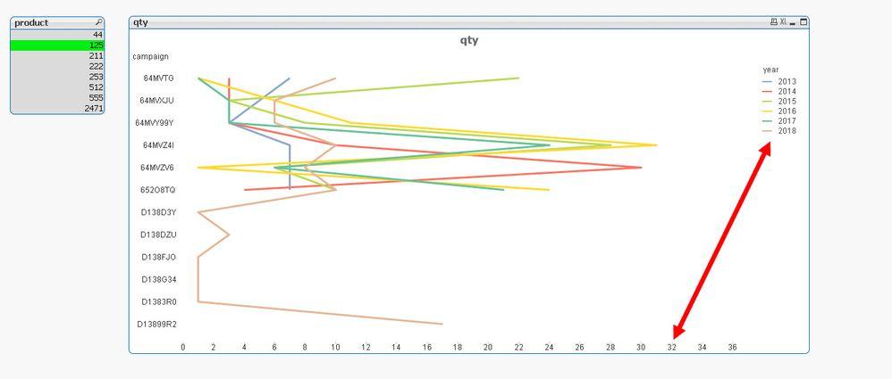 qv-line-chart.jpg