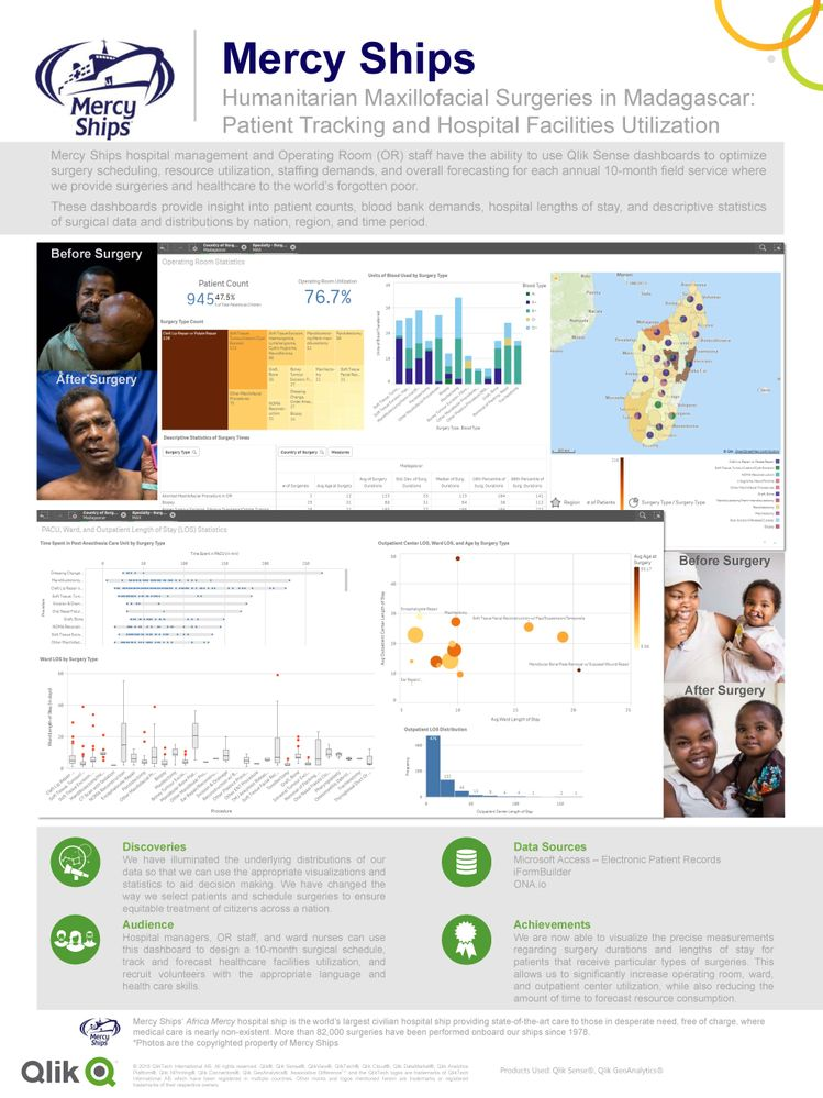 Mercy Ships - Patient Tracking and Hospital Utilization.jpg
