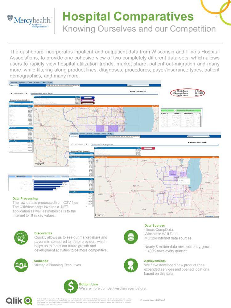 Mercyhealth - Hospital Comparatives.jpg