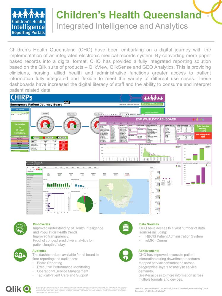 Childrens Health Queensland - Integrated Intelligence and Analytics.jpg
