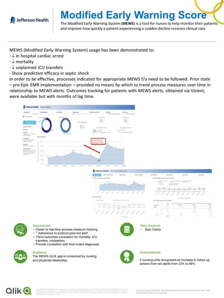 Jefferson Health - Modified Early Warning Score MEWS.jpg