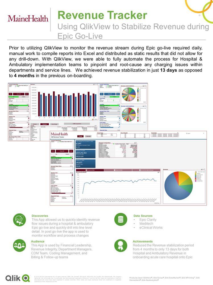 MaineHealth - Revenue Tracker.jpg