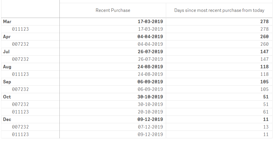 Purchase history.png