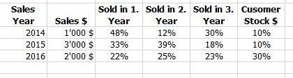 Sales-Sold.jpg