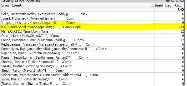 Comm_Error.PNG