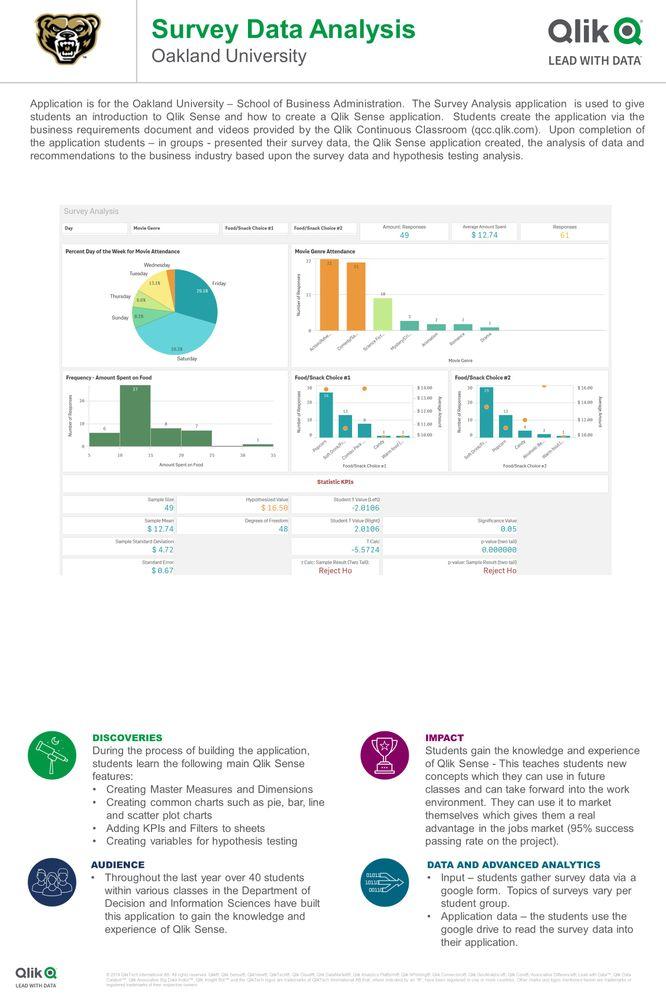 OAKLAND UNIVERSITY - Survey Data Analysis.jpg