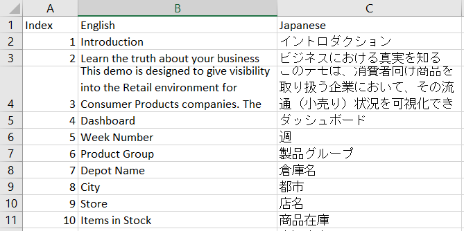 Snippet of Excel translation sheet