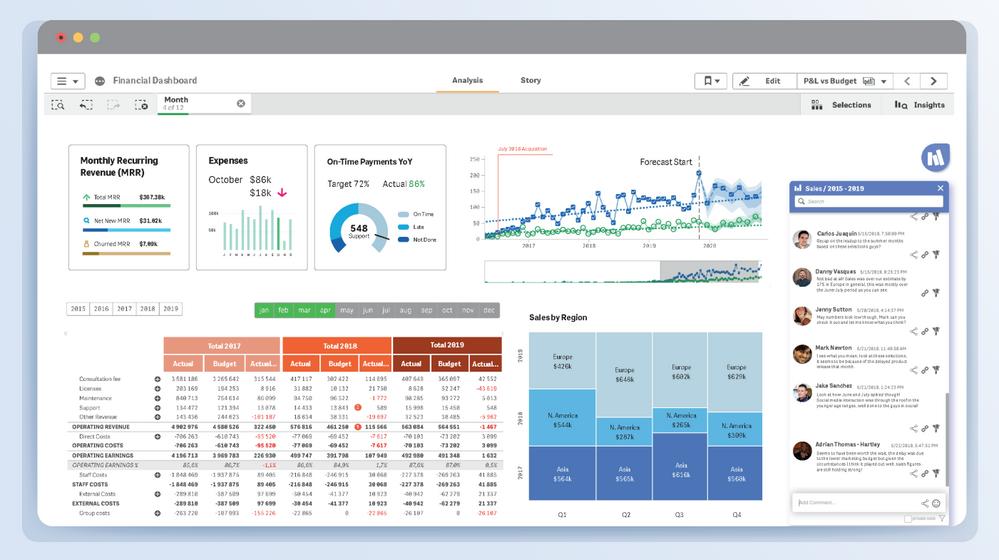 Vizlib - Visual Finance Solution