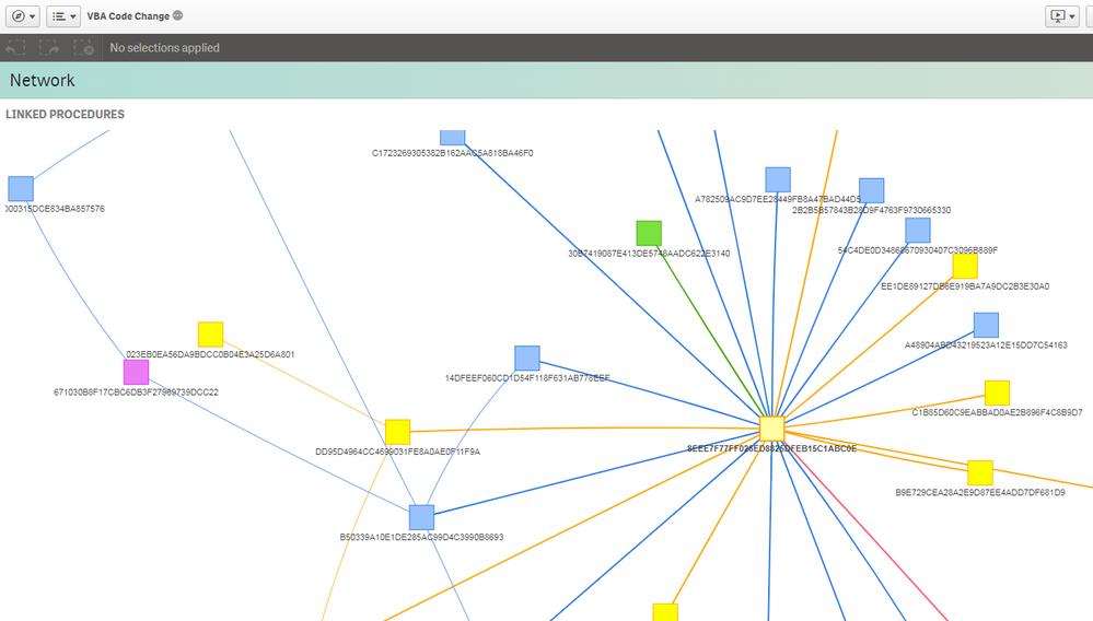 Tree / Network / Hierarchy charts for Qliksense? - Qlik Community