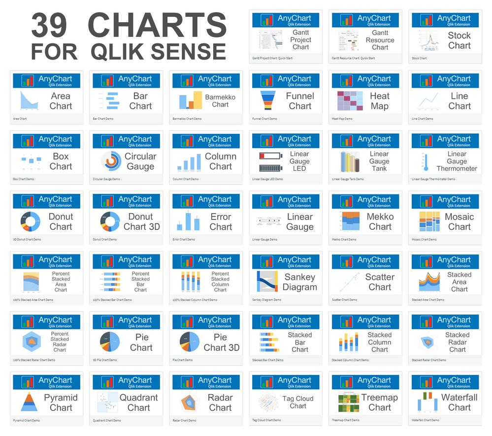 39 charts for Qlik Sense.png