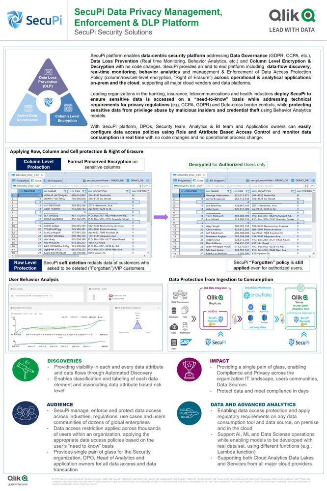 Secupi - Privacy Management Enforcement Platform.jpg