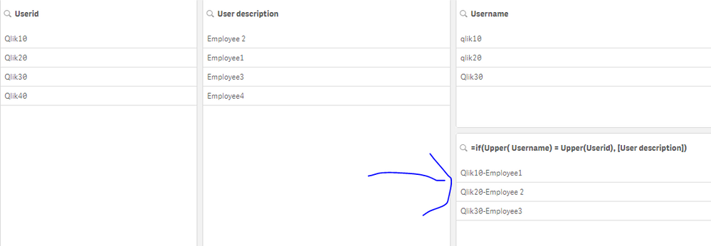 Solved: Combine 2 columns in a LIST Box that is not linked    - Qlik