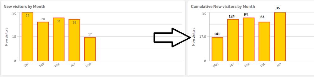 cumulative chart.png