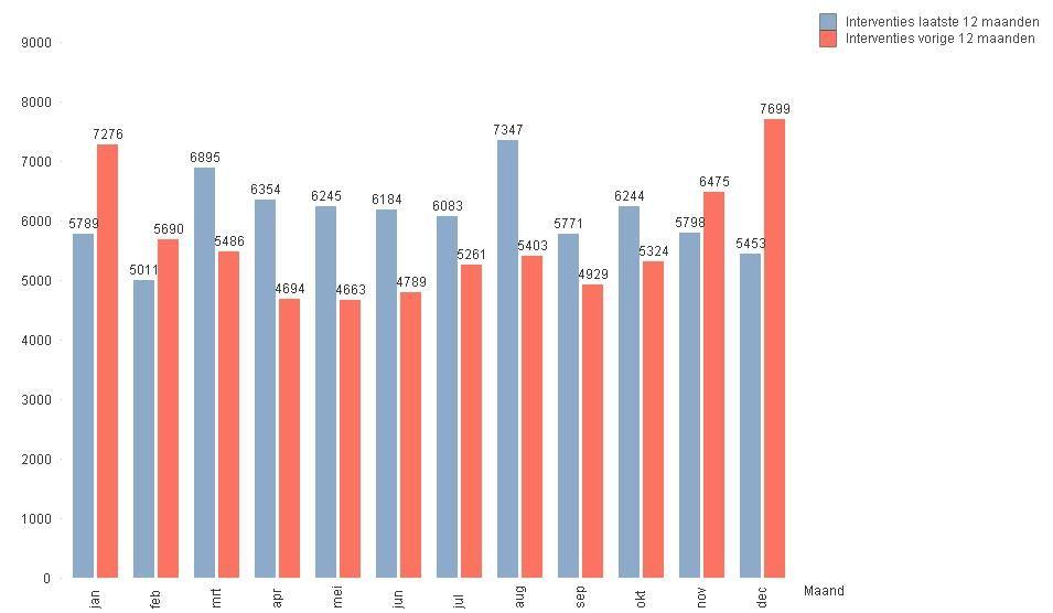 Data per month.jpeg