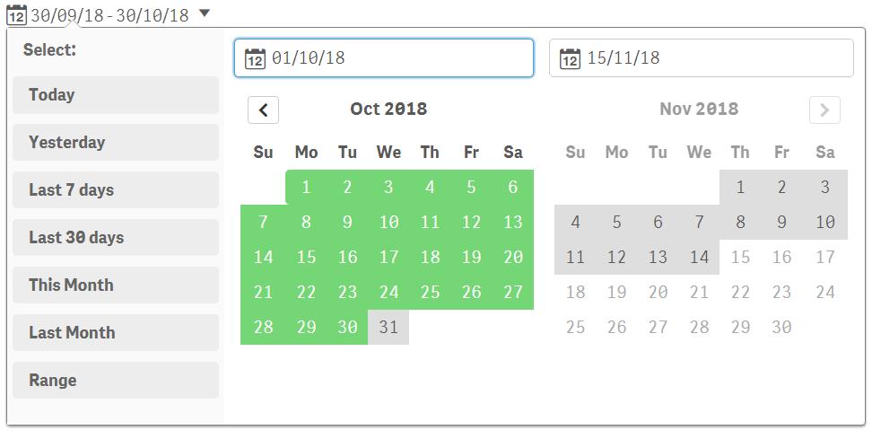 The new Dashboard bundle - Qlik Community