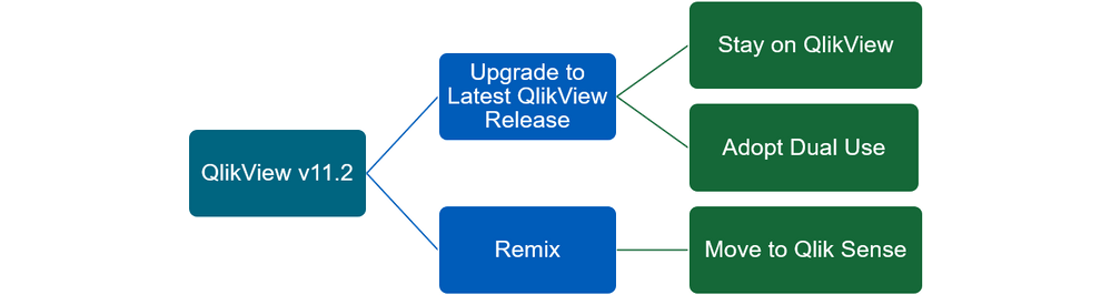 QlikView-Transition.png