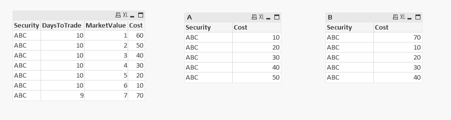 Top 5 sorting in straight table using a combination of 2 fields (outside of the straight table).PNG
