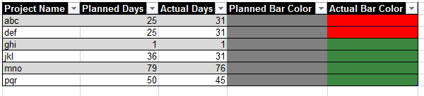 Grouped Bar Chart.PNG