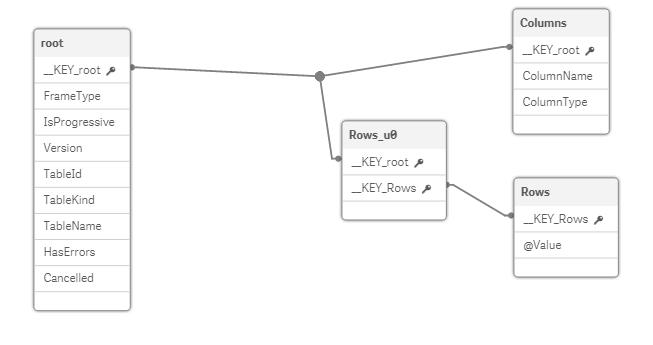 Qlik - How To Load Azure Kusto Queries - Qlik Community