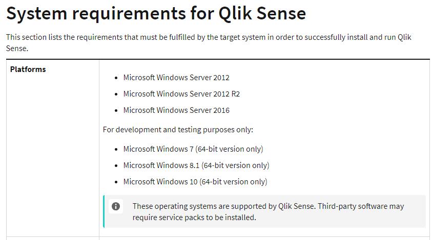 Qlik Sense February 2019 on Windows Server 2019 - Qlik Community